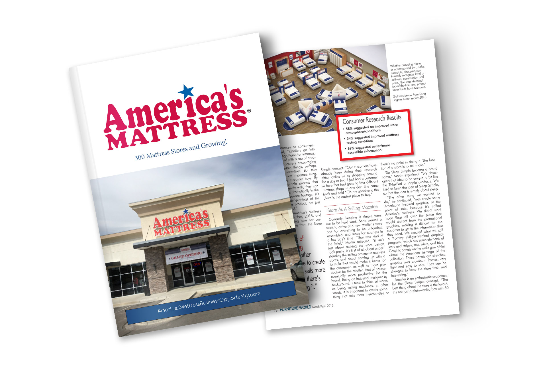 Asheville NC America s Mattress Business Opportunity
